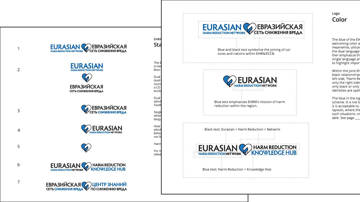 Logo States and Symbolism